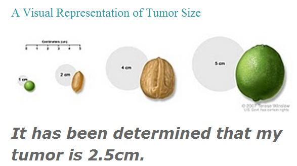 how to know if you have a tumor